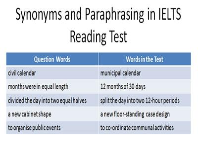 Bí quyết để đạt được Band 9 IELTS Reading Test