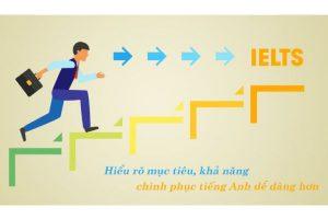 luyện thi IELTS cấp tốc